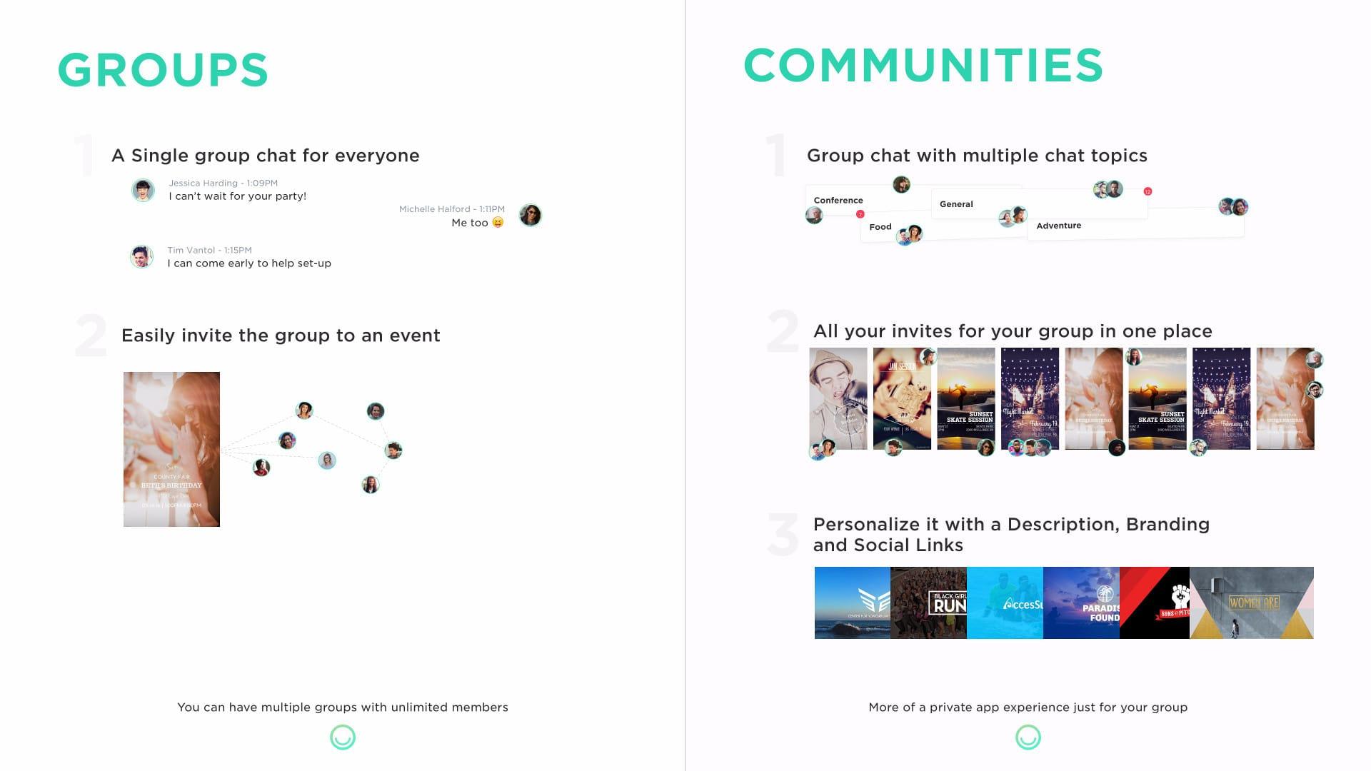 Groups vs communities